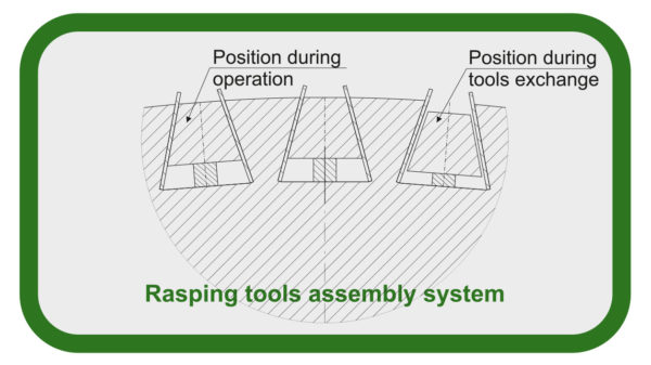 Rasping tools assembly system